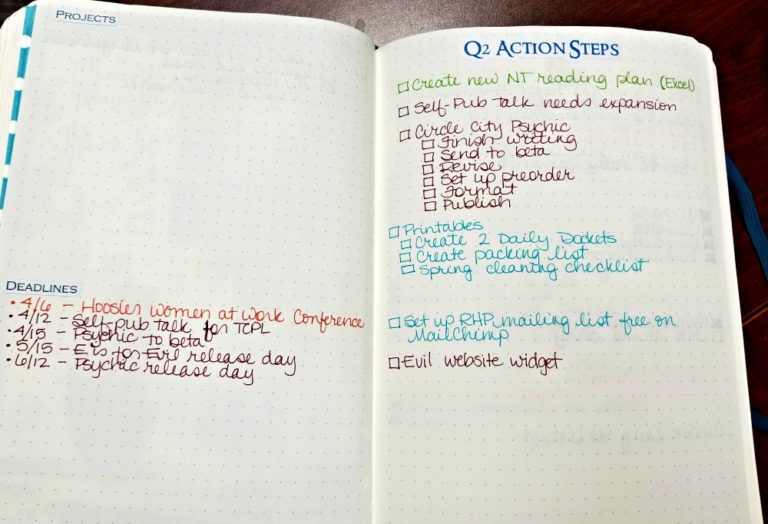 Quarterly Planning Process: A list of deadlines and action steps